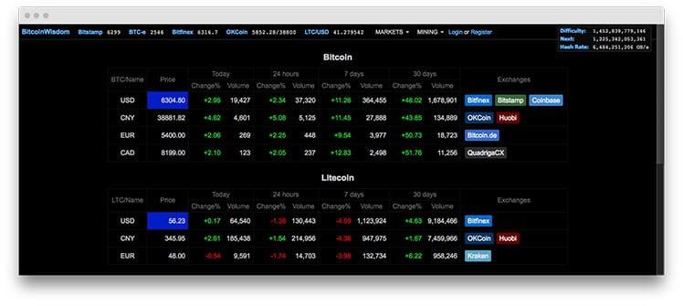 promedio de dinero haciendo el día de comercio de cifrado invertir criptomoneda bitcointalk